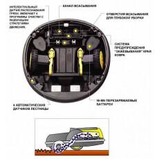 Пылесос Karcher RC 3000